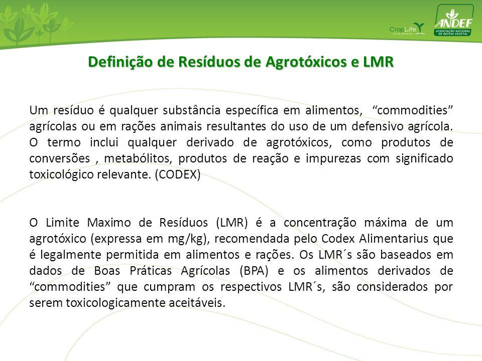 Guilherme L. Guimarães Gerente Técnico e de Regulamentação Federal - ANDEF Curitiba, 18 de Junho de 2012 Ingestão Diária Aceitável (IDA) e Limite Máxi