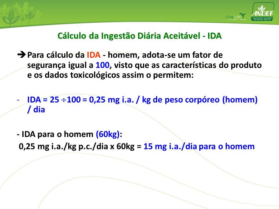 Exemplo: Nos estudos crônicos foram obtidos os seguintes Níveis Sem Efeito Adverso Observável - NOAEL (ppm ou mg de i.a / kg de ração por dia) a) rato