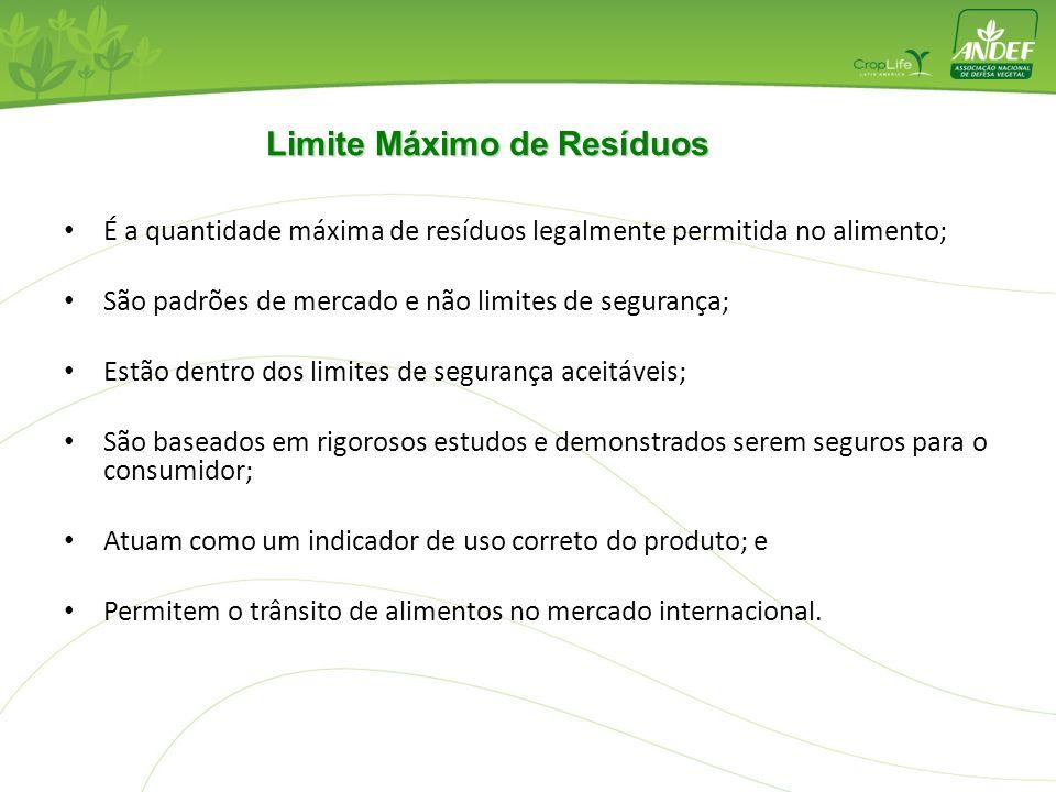 Perguntas e Respostas O que acontece quando um resíduo excede o Limite Máximo de Resíduos? R: Ao exceder o Limite Máximo de Resíduos é caracterizada u