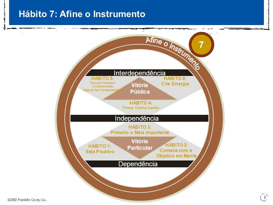 ©2002 Franklin Covey Co. 3 Hábito 7: Afine o Instrumento Independência Dependência Interdependência Vitória Particular Vitória Pública HÁBITO 1: Seja