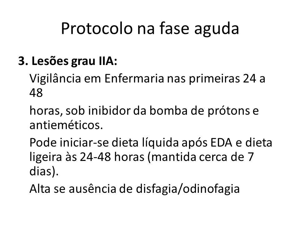 Protocolo na fase aguda 3. Lesões grau IIA: Vigilância em Enfermaria nas primeiras 24 a 48 horas, sob inibidor da bomba de prótons e antieméticos. Pod