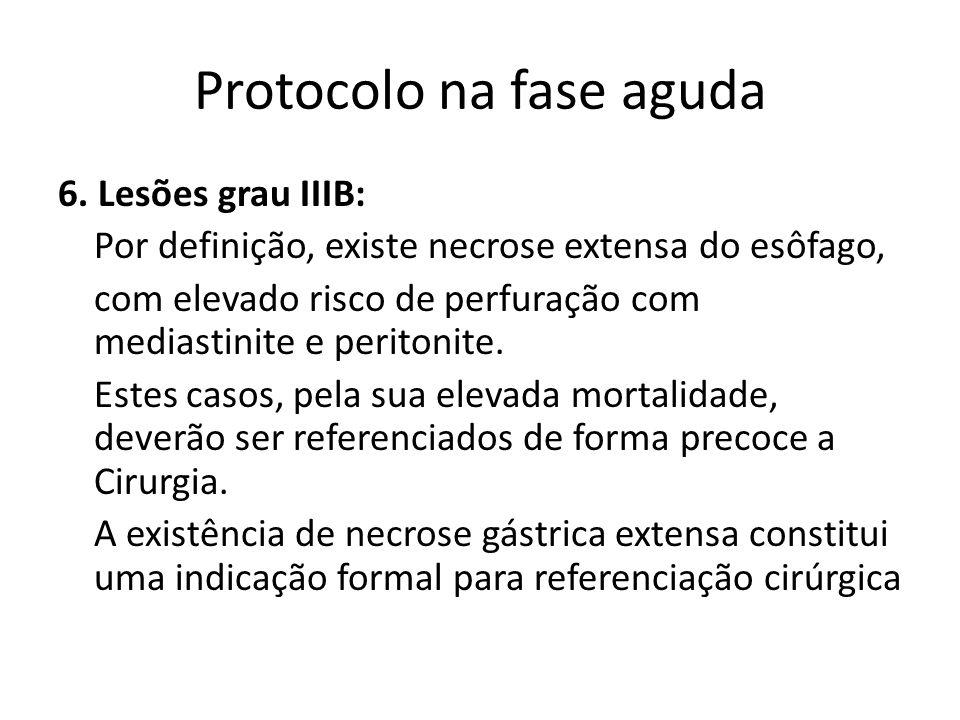 Protocolo na fase aguda 6. Lesões grau IIIB: Por definição, existe necrose extensa do esôfago, com elevado risco de perfuração com mediastinite e peri