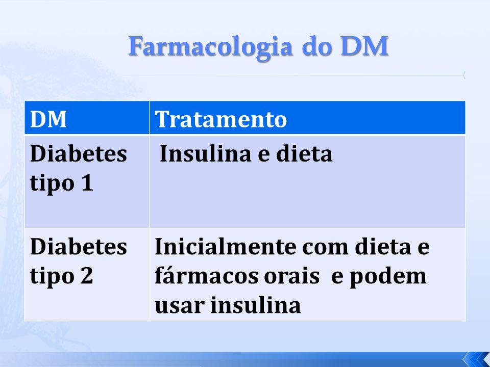 DMTratamento Diabetes tipo 1 Insulina e dieta Diabetes tipo 2 Inicialmente com dieta e fármacos orais e podem usar insulina