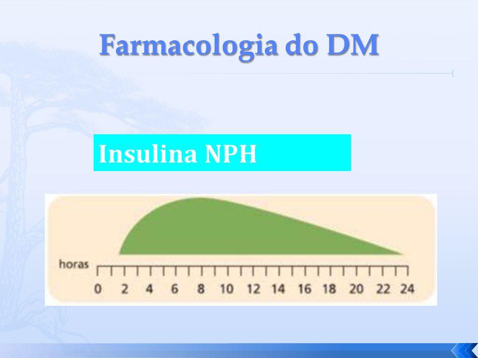 Insulina NPH