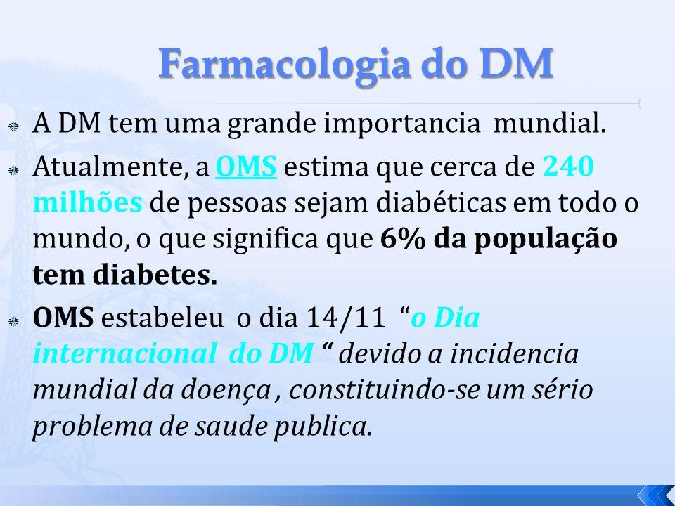 A DM tem uma grande importancia mundial. Atualmente, a OMS estima que cerca de 240 milhões de pessoas sejam diabéticas em todo o mundo, o que signific