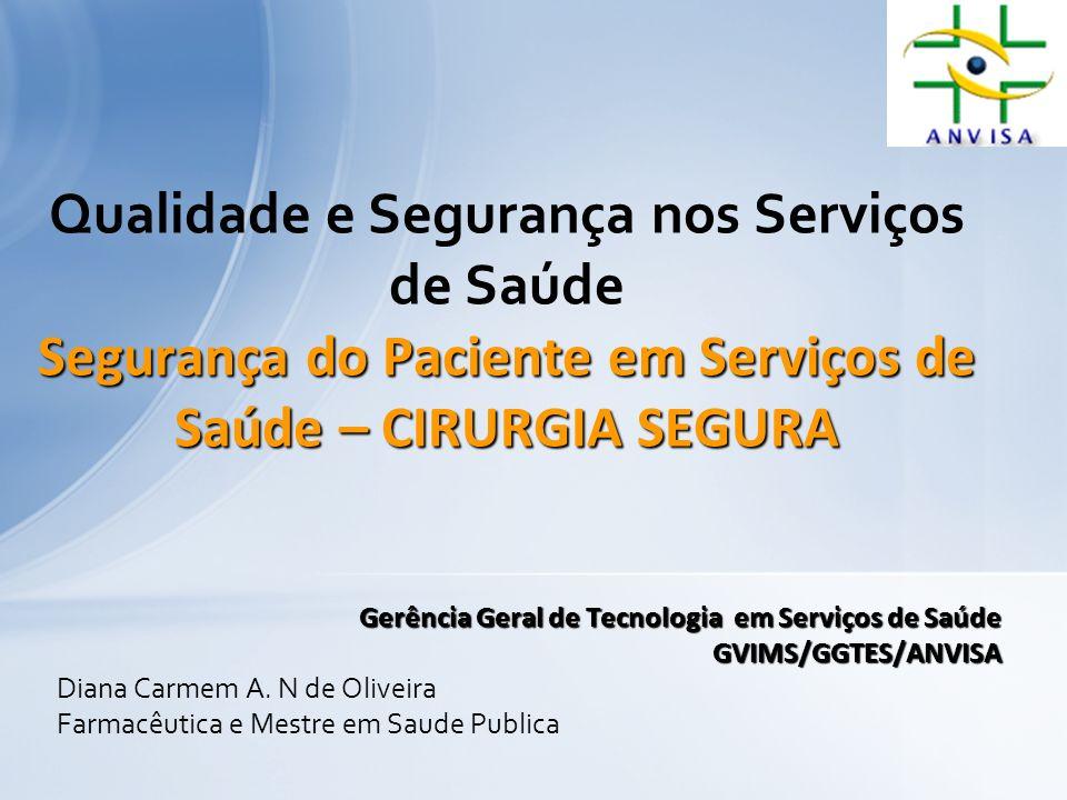 Gerência Geral de Tecnologia em Serviços de Saúde GVIMS/GGTES/ANVISA Diana Carmem A. N de Oliveira Farmacêutica e Mestre em Saude Publica Segurança do
