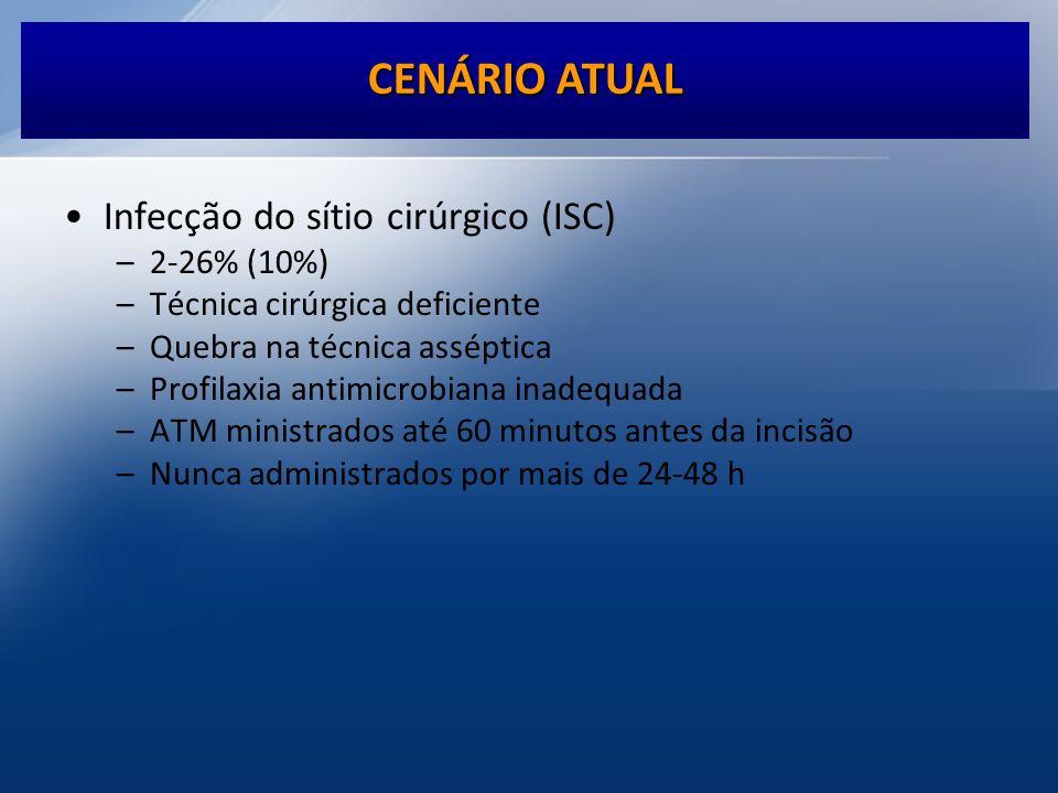 Infecção do sítio cirúrgico (ISC) –2-26% (10%) –Técnica cirúrgica deficiente –Quebra na técnica asséptica –Profilaxia antimicrobiana inadequada –ATM m
