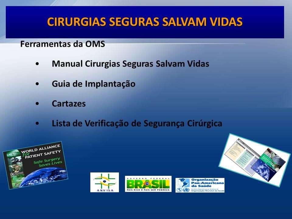 Ferramentas da OMS Manual Cirurgias Seguras Salvam Vidas Guia de Implantação Cartazes Lista de Verificação de Segurança Cirúrgica CIRURGIAS SEGURAS SA