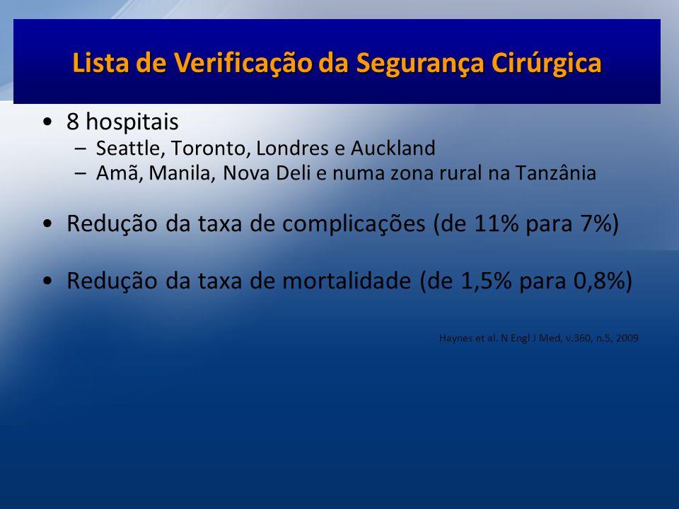 8 hospitais –Seattle, Toronto, Londres e Auckland –Amã, Manila, Nova Deli e numa zona rural na Tanzânia Redução da taxa de complicações (de 11% para 7