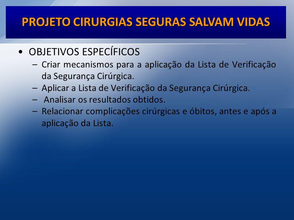 OBJETIVOS ESPECÍFICOS –Criar mecanismos para a aplicação da Lista de Verificação da Segurança Cirúrgica. –Aplicar a Lista de Verificação da Segurança