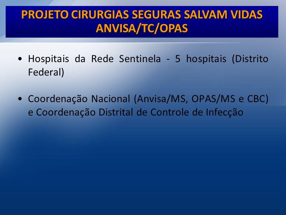ANVISA/TC/OPAS Hospitais da Rede Sentinela - 5 hospitais (Distrito Federal) Coordenação Nacional (Anvisa/MS, OPAS/MS e CBC) e Coordenação Distrital de