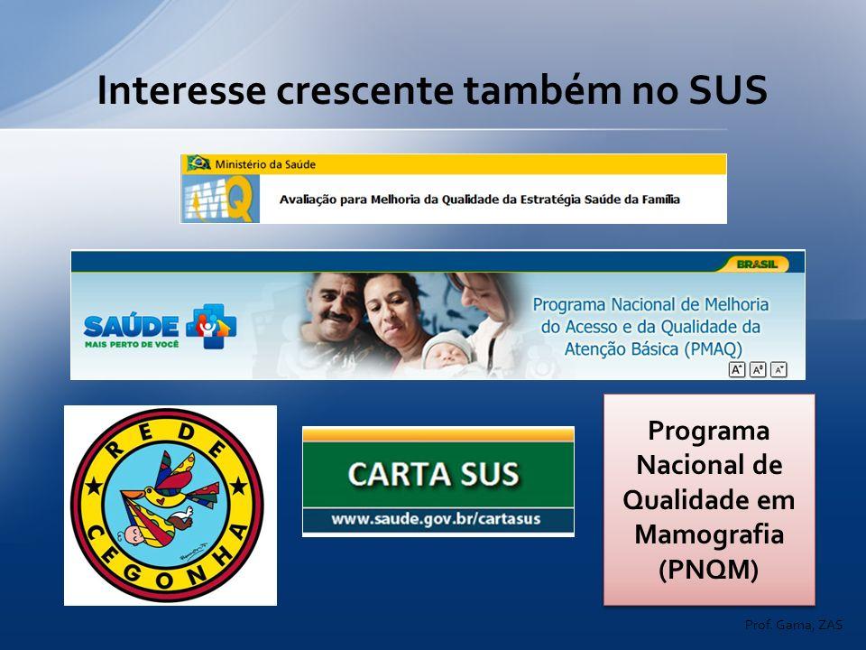 Interesse crescente também no SUS Programa Nacional de Qualidade em Mamografia (PNQM) Prof. Gama, ZAS