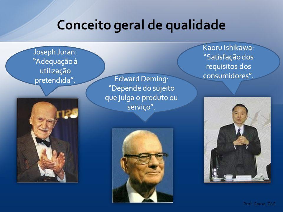 Conceito geral de qualidade Joseph Juran: Adequação à utilização pretendida. Edward Deming: Depende do sujeito que julga o produto ou serviço. Kaoru I