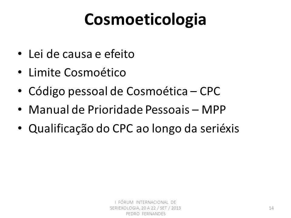 Cosmoeticologia Lei de causa e efeito Limite Cosmoético Código pessoal de Cosmoética – CPC Manual de Prioridade Pessoais – MPP Qualificação do CPC ao