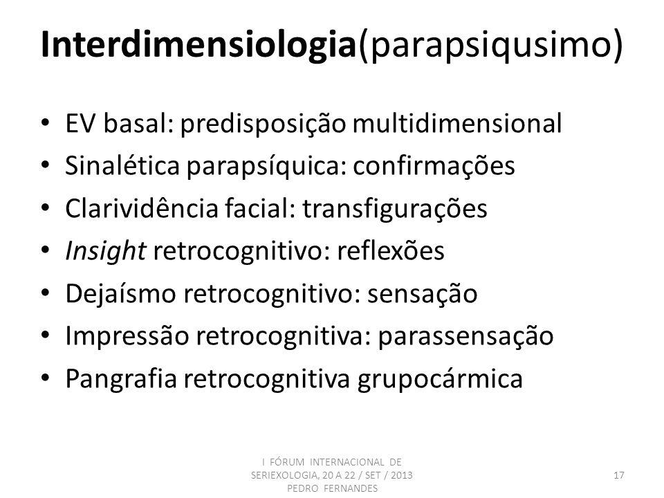 Interdimensiologia(parapsiqusimo) EV basal: predisposição multidimensional Sinalética parapsíquica: confirmações Clarividência facial: transfigurações