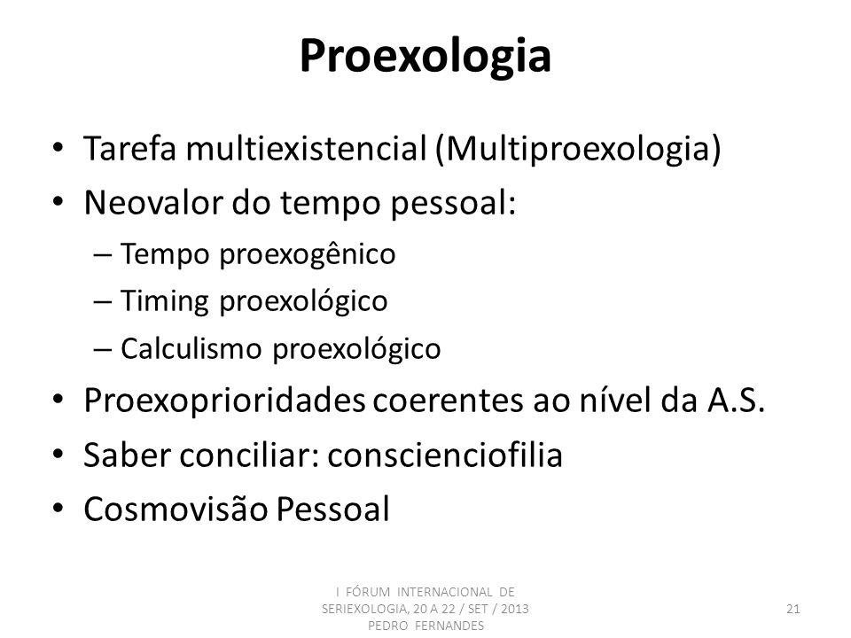 Proexologia Tarefa multiexistencial (Multiproexologia) Neovalor do tempo pessoal: – Tempo proexogênico – Timing proexológico – Calculismo proexológico