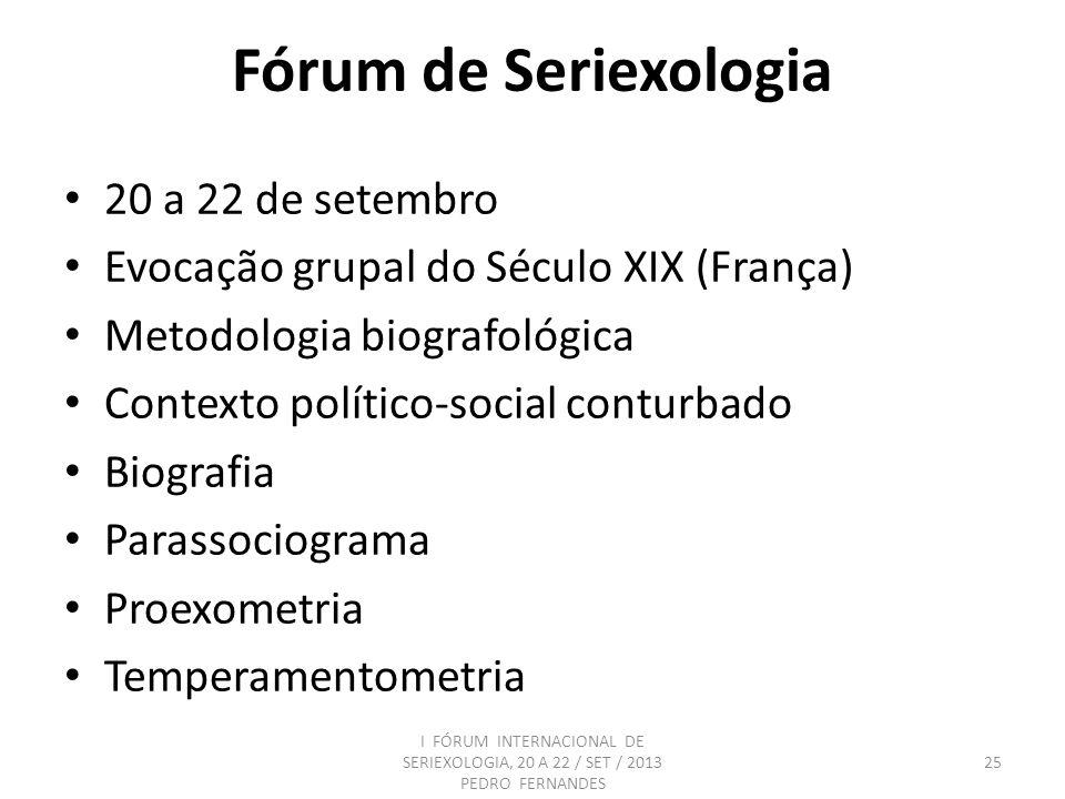 Fórum de Seriexologia 20 a 22 de setembro Evocação grupal do Século XIX (França) Metodologia biografológica Contexto político-social conturbado Biogra