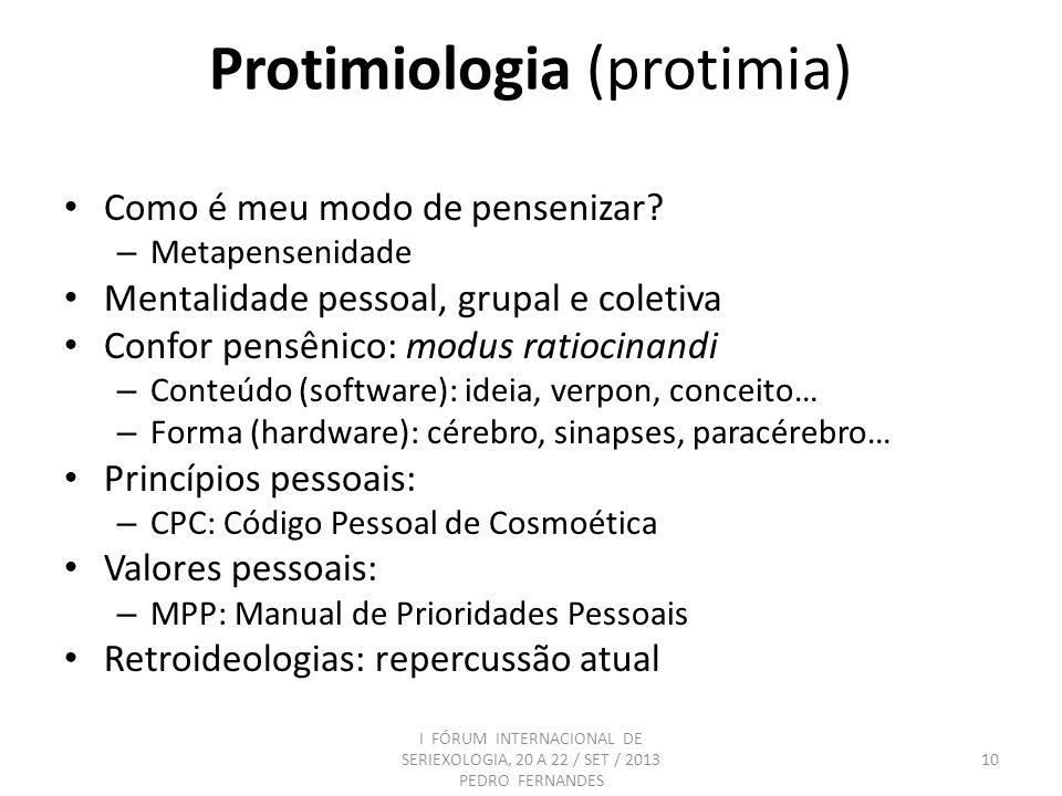 Protimiologia (protimia) Como é meu modo de pensenizar? – Metapensenidade Mentalidade pessoal, grupal e coletiva Confor pensênico: modus ratiocinandi