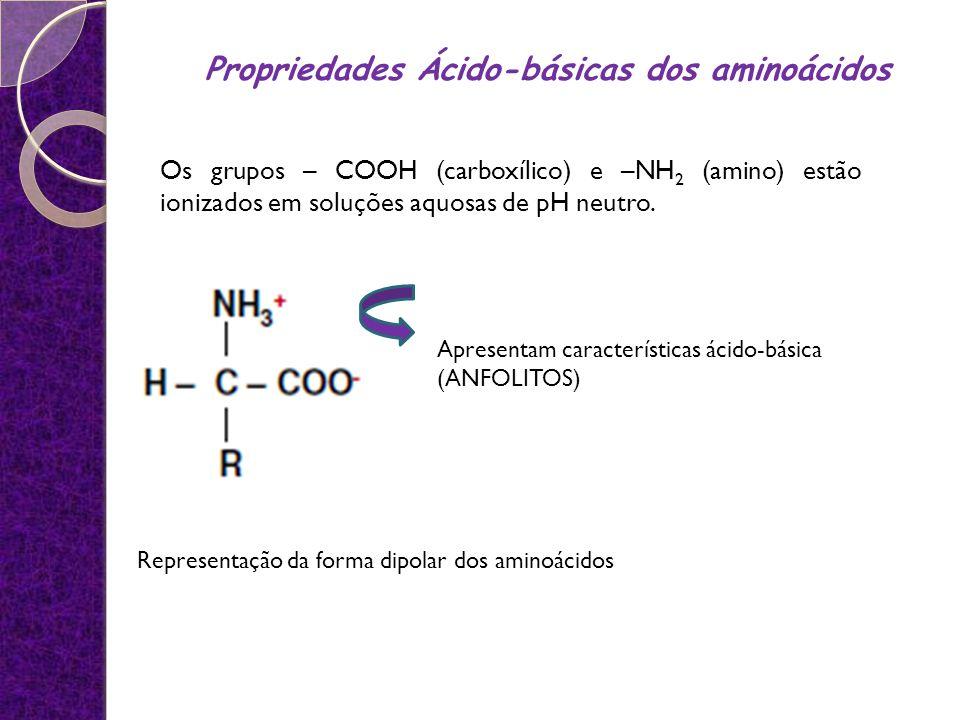 Os grupos – COOH (carboxílico) e –NH 2 (amino) estão ionizados em soluções aquosas de pH neutro. Apresentam características ácido-básica (ANFOLITOS) R