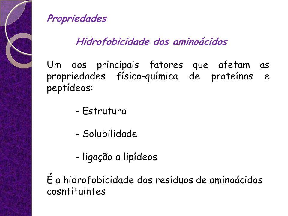 Propriedades Hidrofobicidade dos aminoácidos Um dos principais fatores que afetam as propriedades físico-química de proteínas e peptídeos: - Estrutura