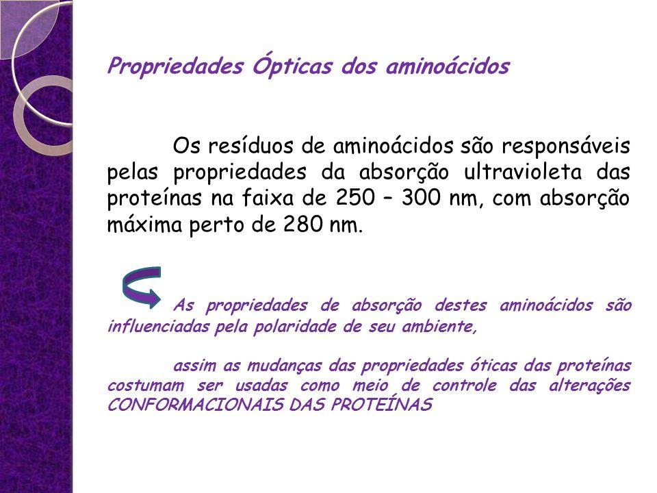 Propriedades Ópticas dos aminoácidos Os resíduos de aminoácidos são responsáveis pelas propriedades da absorção ultravioleta das proteínas na faixa de