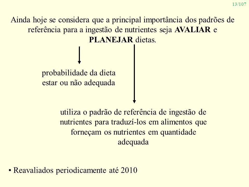 13/107 Ainda hoje se considera que a principal importância dos padrões de referência para a ingestão de nutrientes seja AVALIAR e PLANEJAR dietas. pro