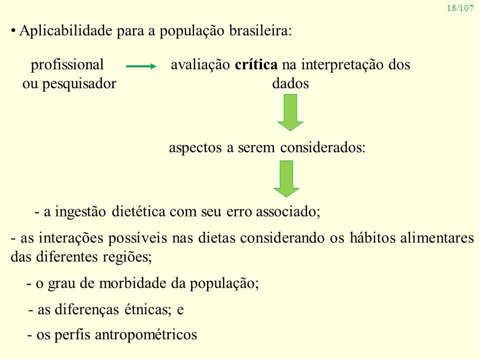 18/107 Aplicabilidade para a população brasileira: profissional ou pesquisador avaliação crítica na interpretação dos dados aspectos a serem considera