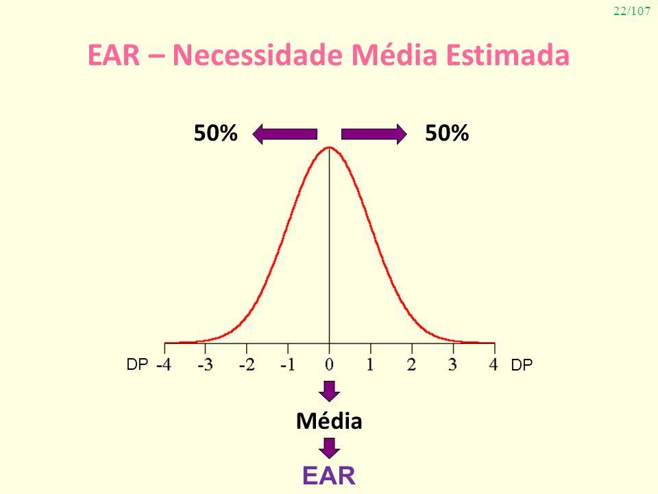22/107 EAR – Necessidade Média Estimada Média 50% EAR DP