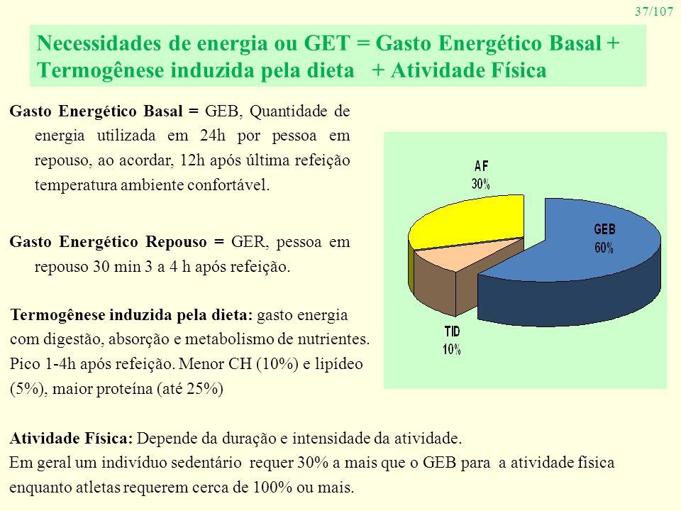 37/107 Necessidades de energia ou GET = Gasto Energético Basal + Termogênese induzida pela dieta + Atividade Física Termogênese induzida pela dieta: g