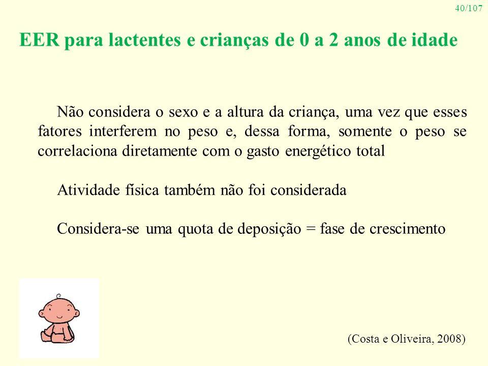 40/107 EER para lactentes e crianças de 0 a 2 anos de idade (Costa e Oliveira, 2008) Não considera o sexo e a altura da criança, uma vez que esses fat