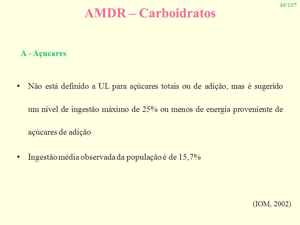 46/107 AMDR – Carboidratos Não está definido a UL para açúcares totais ou de adição, mas é sugerido um nível de ingestão máximo de 25% ou menos de ene