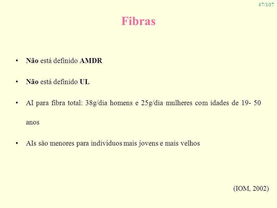 47/107 Fibras Não está definido AMDR Não está definido UL AI para fibra total: 38g/dia homens e 25g/dia mulheres com idades de 19- 50 anos AIs são men