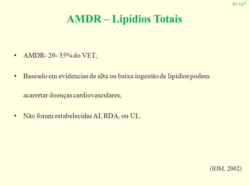 50/107 AMDR – Lipídios Totais AMDR- 20- 35% do VET; Baseado em evidencias de alta ou baixa ingestão de lipídios podem acarretar doenças cardiovascular