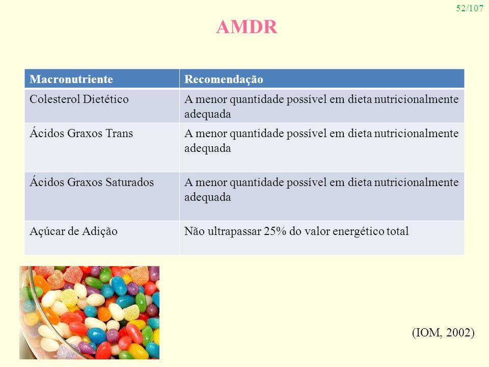 52/107 AMDR (IOM, 2002) MacronutrienteRecomendação Colesterol DietéticoA menor quantidade possível em dieta nutricionalmente adequada Ácidos Graxos Tr
