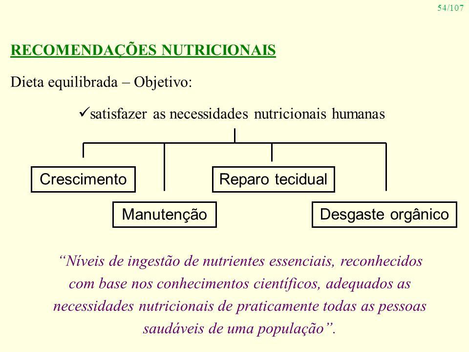 54/107 RECOMENDAÇÕES NUTRICIONAIS Dieta equilibrada – Objetivo: satisfazer as necessidades nutricionais humanas Crescimento Manutenção Reparo tecidual