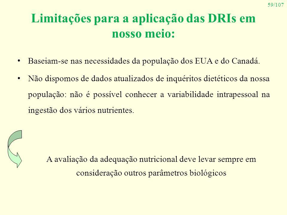 59/107 Limitações para a aplicação das DRIs em nosso meio: Baseiam-se nas necessidades da população dos EUA e do Canadá. Não dispomos de dados atualiz