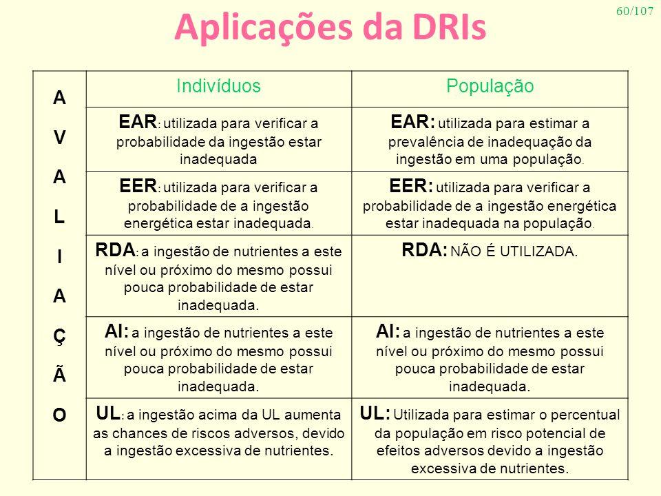 60/107 Aplicações da DRIs AVALIAÇÃOAVALIAÇÃO IndivíduosPopulação EAR : utilizada para verificar a probabilidade da ingestão estar inadequada EAR: util