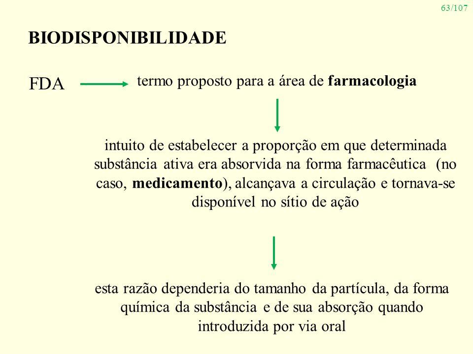 63/107 FDA termo proposto para a área de farmacologia BIODISPONIBILIDADE intuito de estabelecer a proporção em que determinada substância ativa era ab