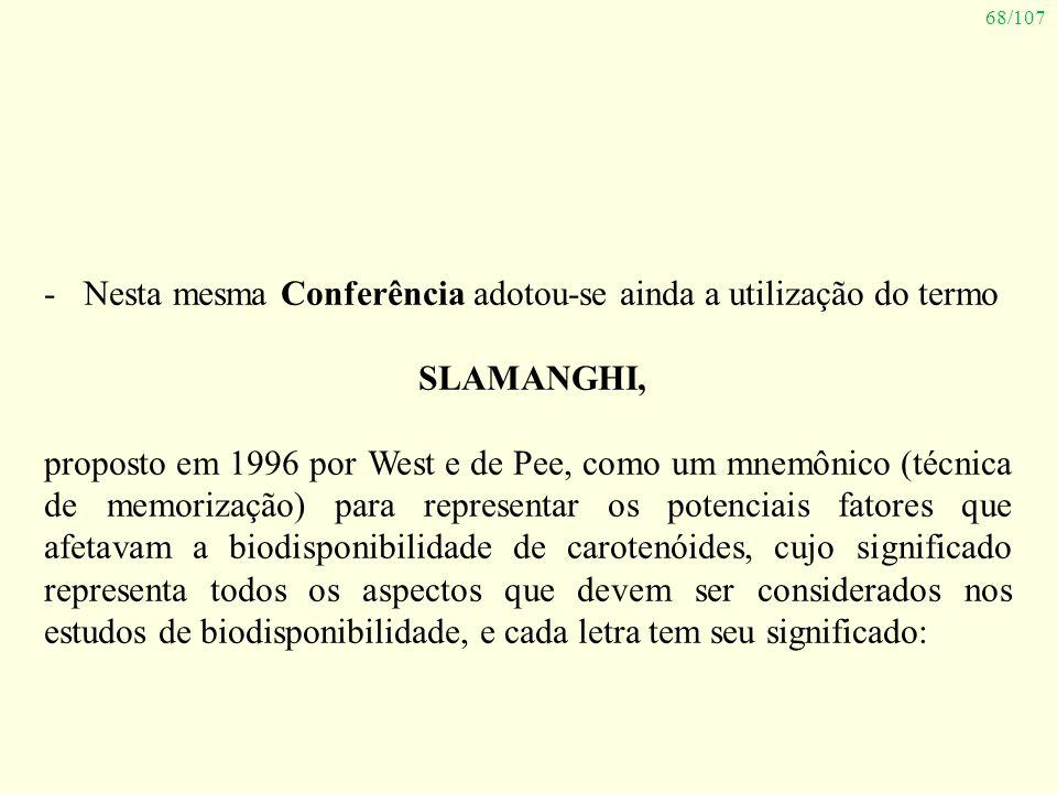 68/107 -Nesta mesma Conferência adotou-se ainda a utilização do termo SLAMANGHI, proposto em 1996 por West e de Pee, como um mnemônico (técnica de mem