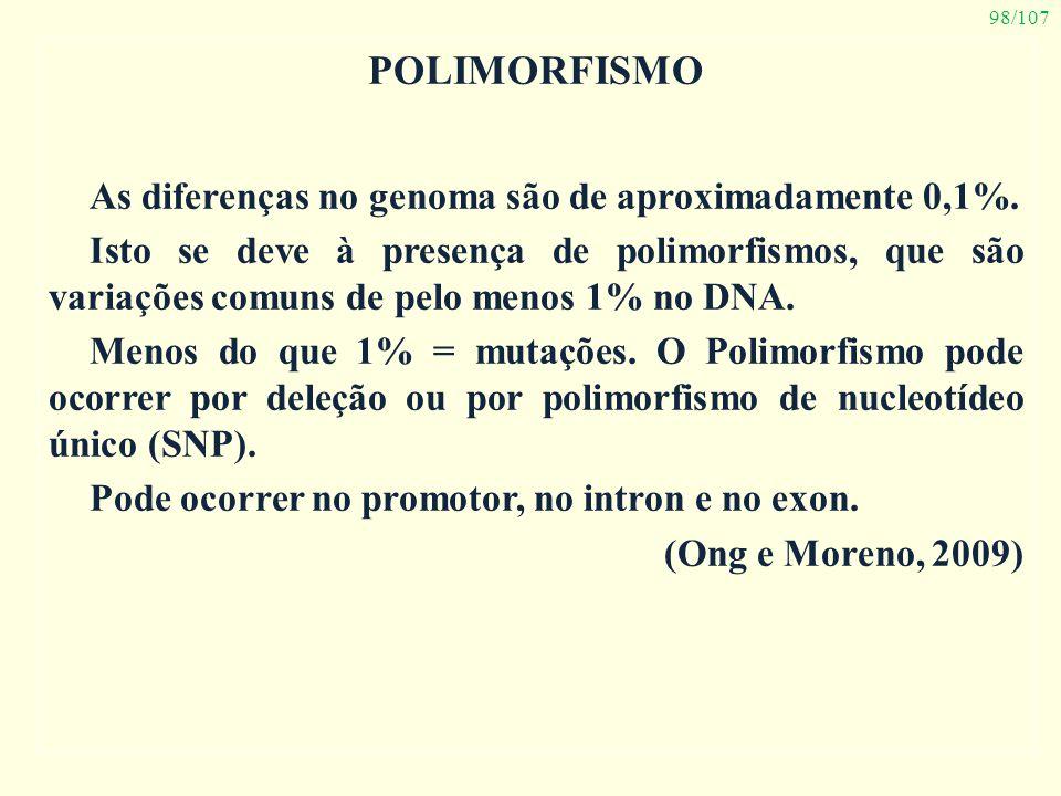 98/107 POLIMORFISMO As diferenças no genoma são de aproximadamente 0,1%. Isto se deve à presença de polimorfismos, que são variações comuns de pelo me