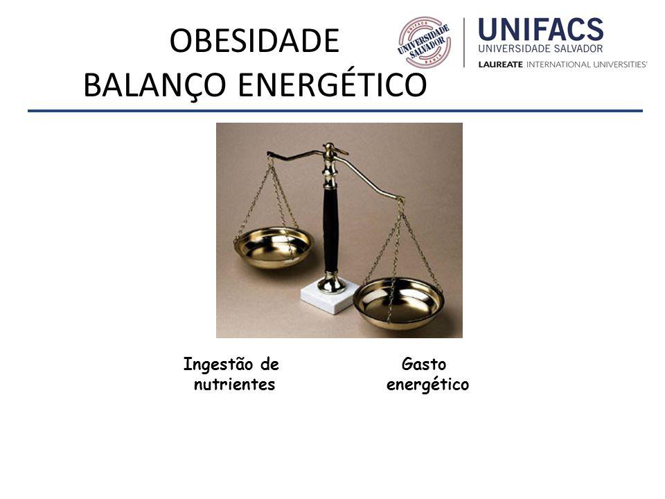 OBESIDADE BALANÇO ENERGÉTICO Ingestão de nutrientes Gasto energético