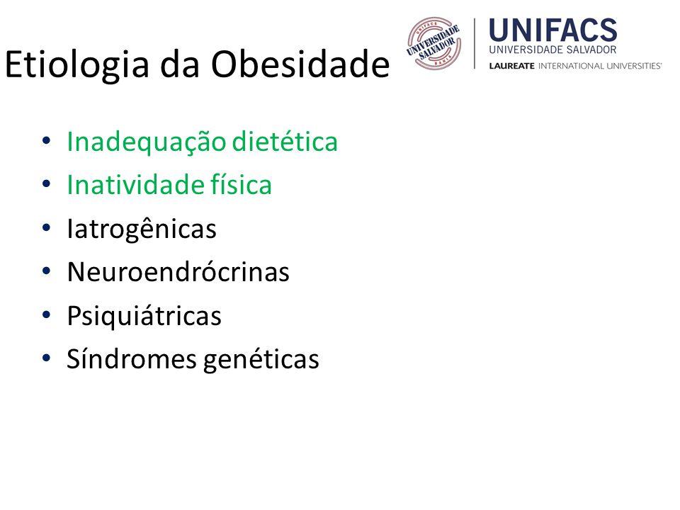 Etiologia da Obesidade Inadequação dietética Inatividade física Iatrogênicas Neuroendrócrinas Psiquiátricas Síndromes genéticas