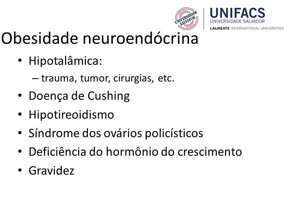Obesidade neuroendócrina Hipotalâmica: – trauma, tumor, cirurgias, etc. Doença de Cushing Hipotireoidismo Síndrome dos ovários policísticos Deficiênci