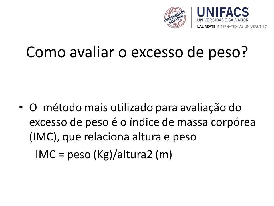Como avaliar o excesso de peso? O método mais utilizado para avaliação do excesso de peso é o índice de massa corpórea (IMC), que relaciona altura e p