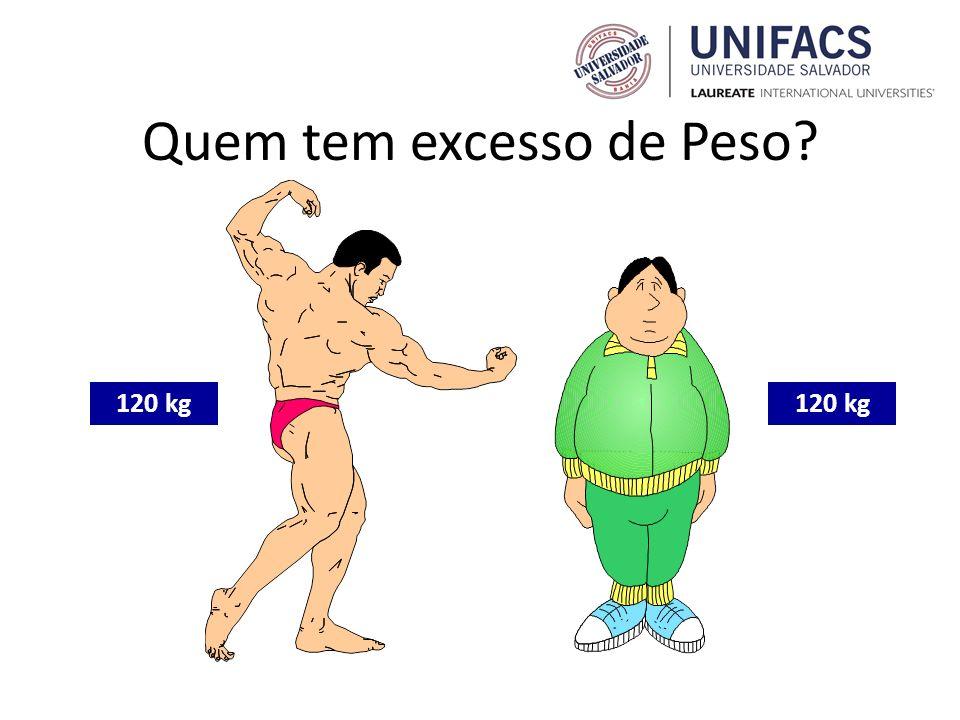Quem tem excesso de Peso? 120 kg