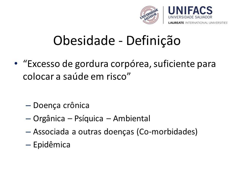 Obesidade - Definição Excesso de gordura corpórea, suficiente para colocar a saúde em risco – Doença crônica – Orgânica – Psíquica – Ambiental – Assoc