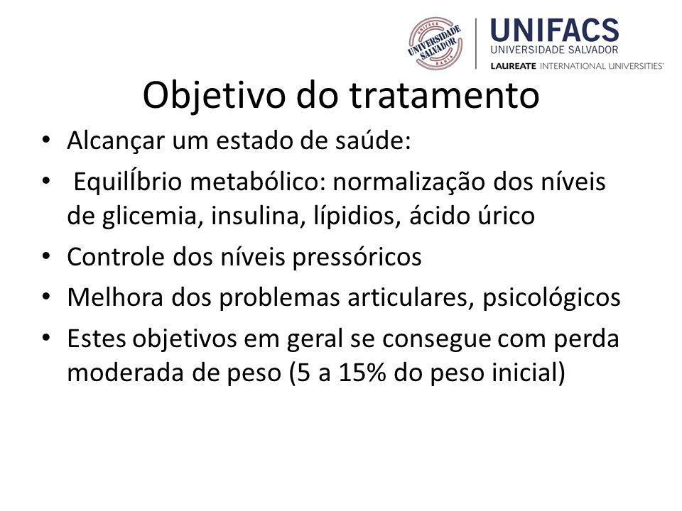 Objetivo do tratamento Alcançar um estado de saúde: EquilÍbrio metabólico: normalização dos níveis de glicemia, insulina, lípidios, ácido úrico Contro