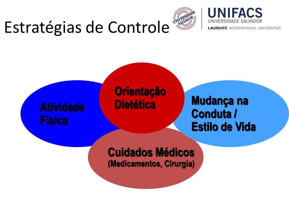 Estratégias de Controle AtividadeFísica Cuidados Médicos (Medicamentos, Cirurgia) Mudança na Conduta / Estilo de Vida OrientaçãoDietética