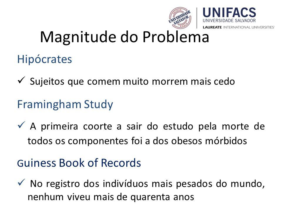 Magnitude do Problema Hipócrates Sujeitos que comem muito morrem mais cedo Framingham Study A primeira coorte a sair do estudo pela morte de todos os