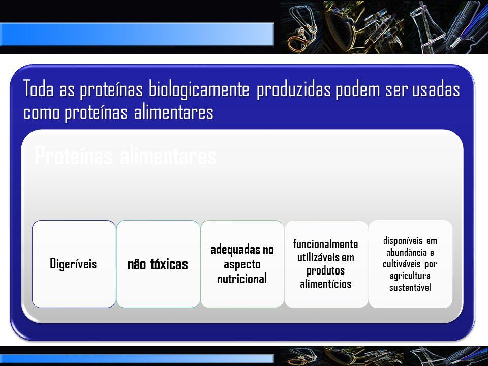 Função biológica - Elementos estruturais (colágeno) e sistemas contráteis;- Armazenamento (ferritina);- Veículos de transporte (hemoglobina);- Hormônios;- Enzimática (lipases);- Nutricional (caseína);- Agentes protetores (imunoglobulina);Entre outras...